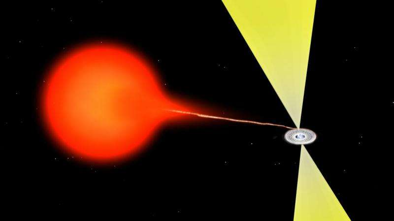 Neutron stars strike back at black holes in jet contest