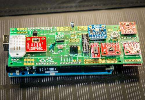 New sensor array changes the data collection game
