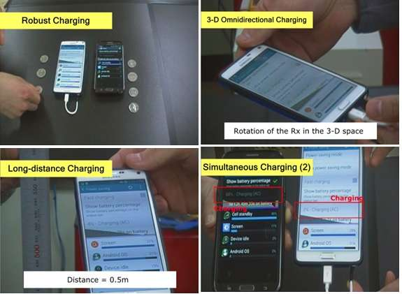 Omnidirectional free space wireless charging developed