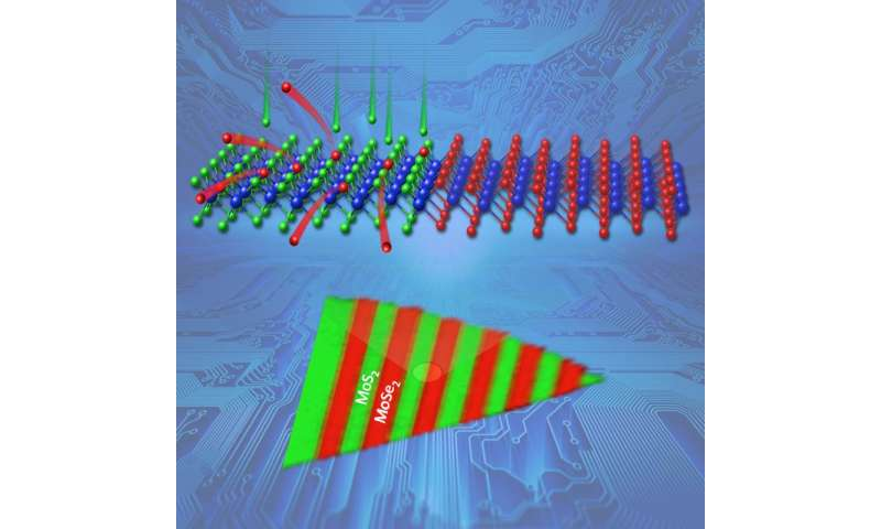 ORNL researchers make scalable arrays of 'building blocks' for ultrathin electronics