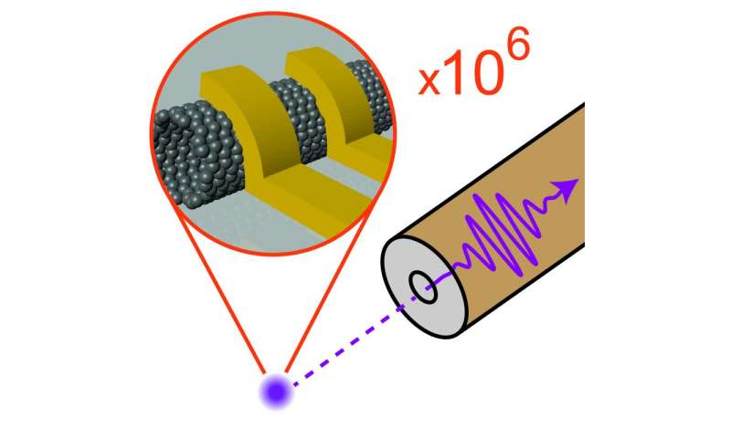 Physicists develop efficient method of signal transmission from nanocomponents