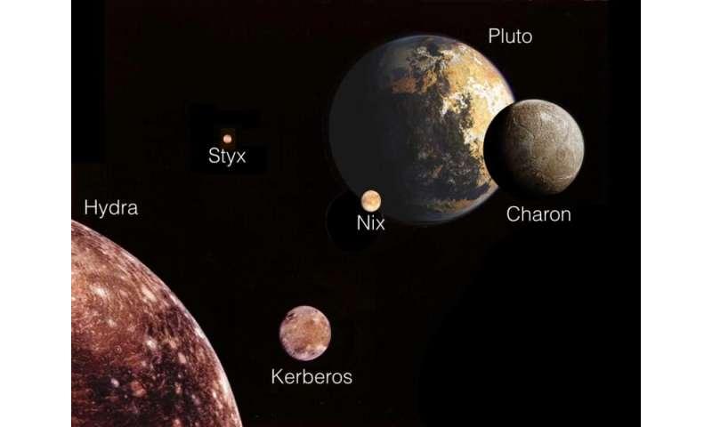 Pluto Moons Nix And Hydra S: Unusual Interactions Between Pluto's Moons