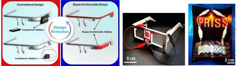 printable li ion battery