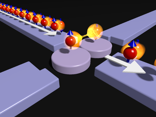 Producing spin-entangled electrons