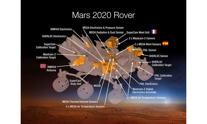 Professor will use an array of colors to study the Red Planet