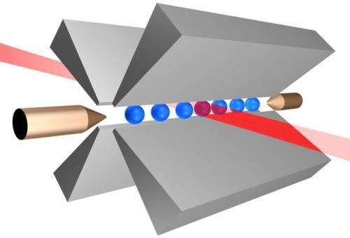 Quantum computer makes finding new physics more difficult