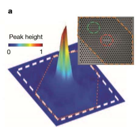 Scientists build a nanolaser using a single atomic sheet