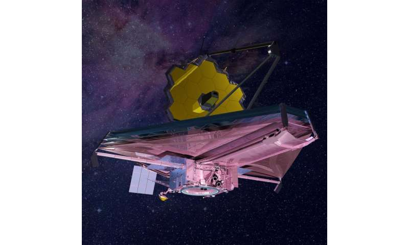 Seeking Earth-like planets with the James Webb Space Telescope