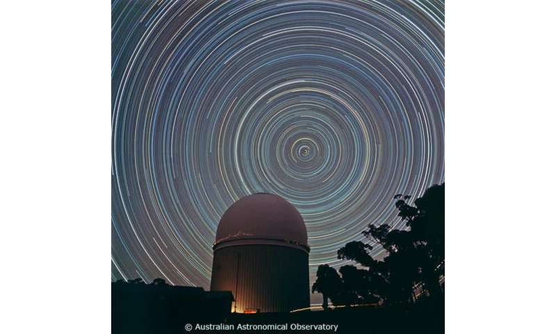 Southern stars—the decade ahead for Australian astronomy