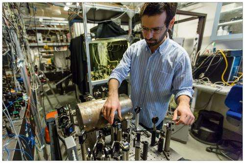 Super sensitive measurement of magnetic fields
