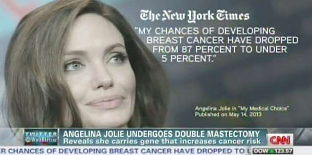 The Angelina effect and the mixed blessing of celebrities and risk awareness