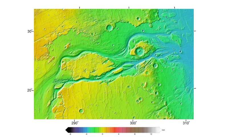 Tracing the origin of ancient water flows on Mars in the lab