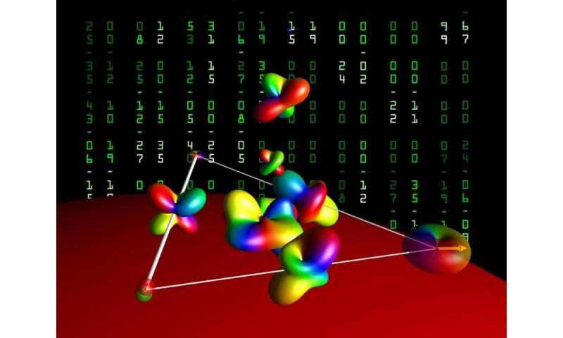 Visualizing the 'matrix'