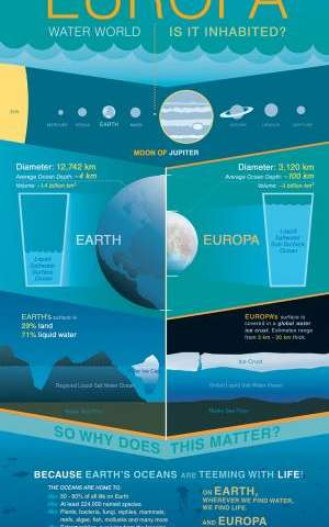 Water-world Earths could host life, even if they're askew