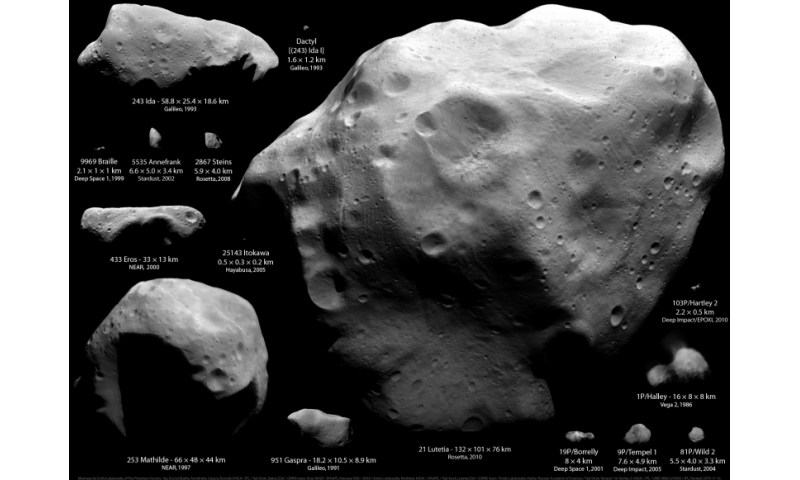 Naming Asteroids