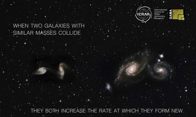 What happens when cosmic giants meet galactic dwarfs?