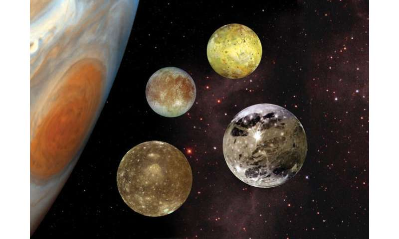 What is the Biggest Planet in the Solar System?