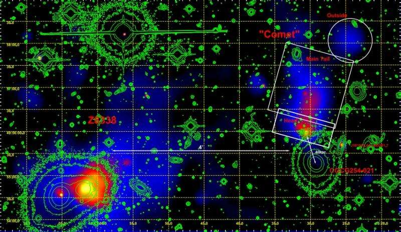Astronomers discover the longest galaxy-scale stripping process ever observed