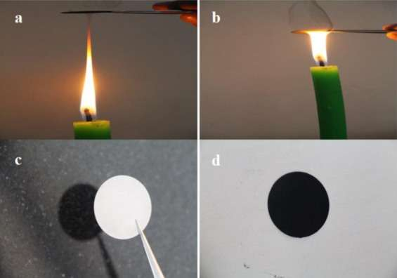 New research shows candle soot can power the lithium batteries in electric cars