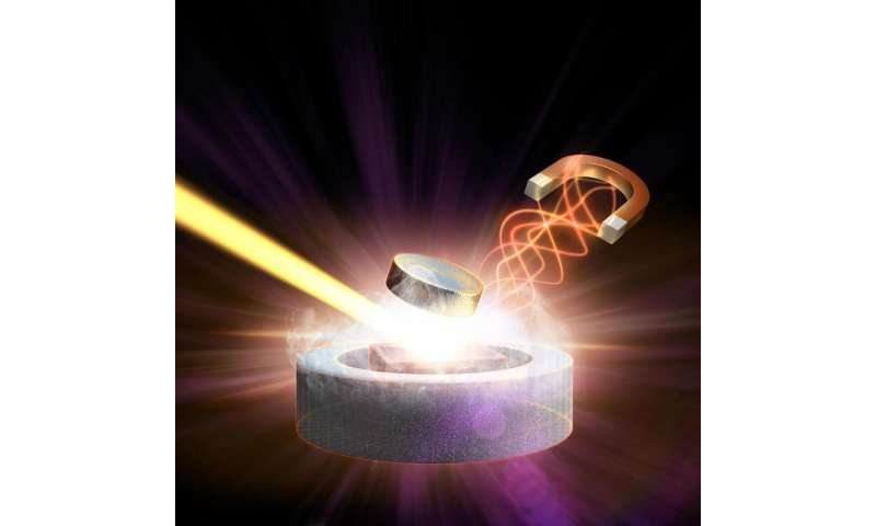 Researchers discover a new dimension to high-temperature superconductivity