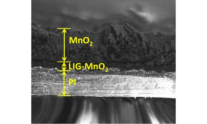 Scientists see the light on microsupercapacitors