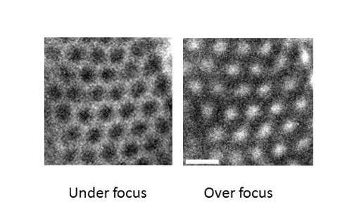 Evidence for stable room-temperature skyrmions