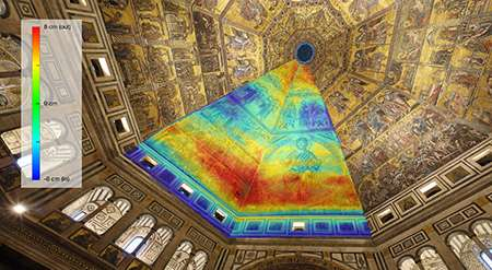 Florentine basilica gets high-tech physical