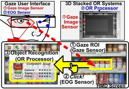 KAIST introduces a new UI for K-Glass 2 that works with eye blinking