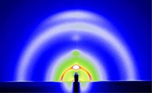 Magnetic nanoparticles enhance performance of solar cells