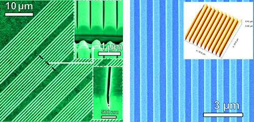 Nanoshaping method points to future manufacturing technology