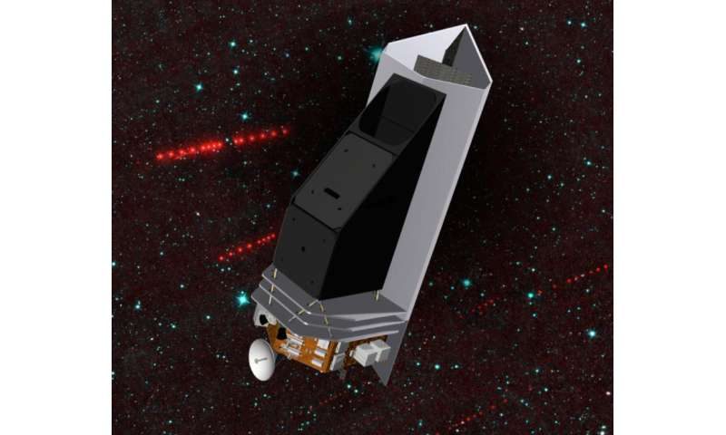 NASA selects investigations for future key planetary mission