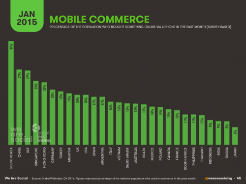 Net expansion driven by mobile presents risks and opportunities for marketers