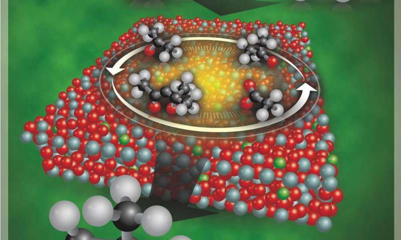New catalyst paves way for bio-based plastics, chemicals