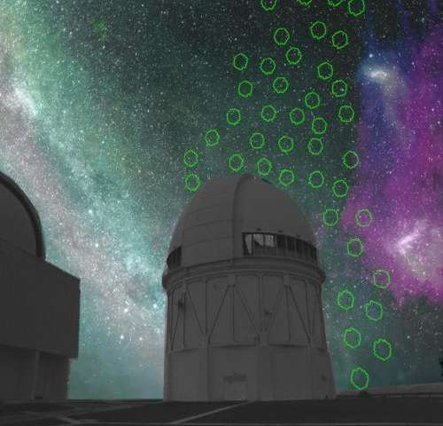 Smashing Results About Our Nearby Galactic Neighbors
