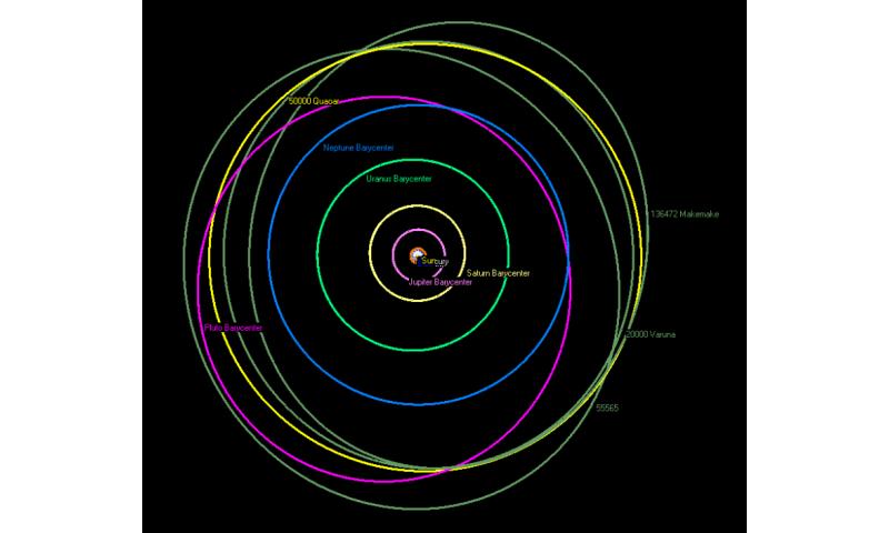 The dwarf planet Quaoar