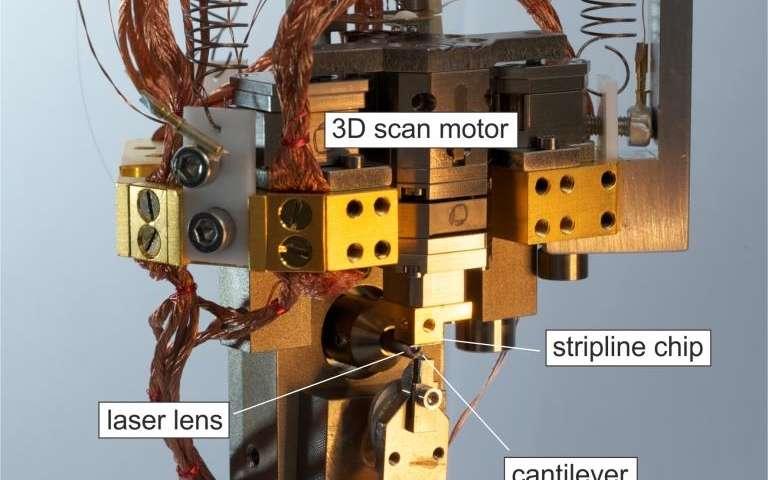 New technique speeds nanoMRI imaging