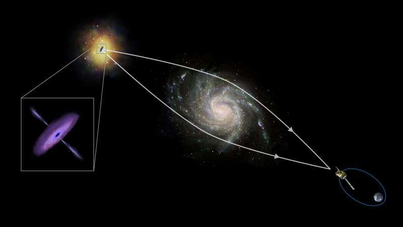 Astronomers use cosmic gravity to create a 'black-hole-scope'