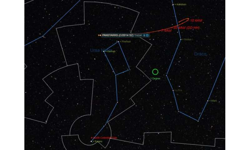 Catch this season's 'other' comet—S2 PanSTARRS