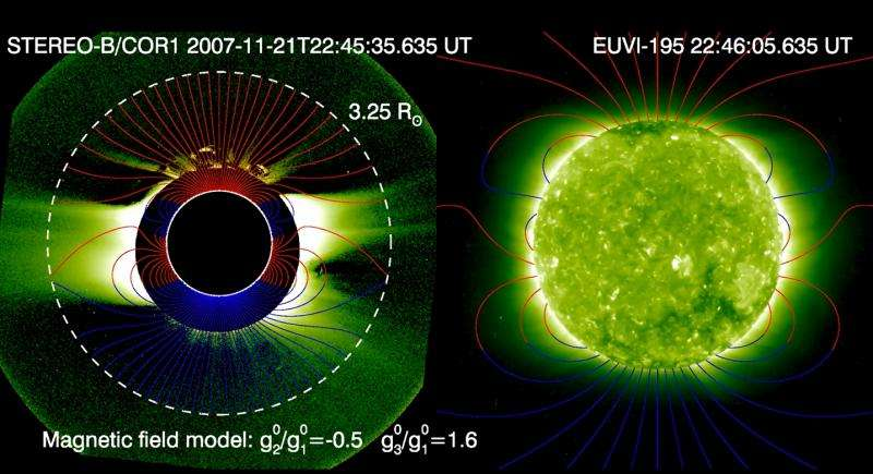 Does the solar magnetic field show a North-South divide?