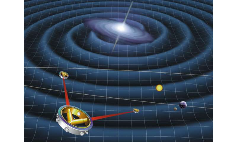 How researchers listen for gravitational waves
