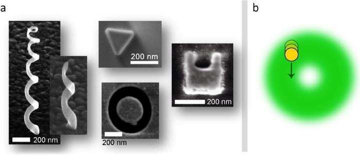 Interaction of tailored light with a single atom and individual nanostructures