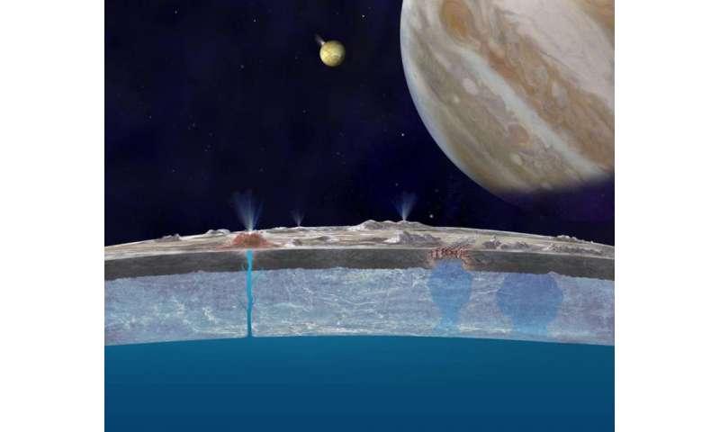 Jupiter's moon Europa on terraformed ganymede, destiny mars map, terraformed europa moon,