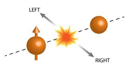 Smashing polarized protons to uncover spin and other secrets