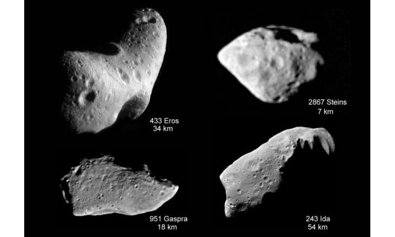 What is the asteroid belt?