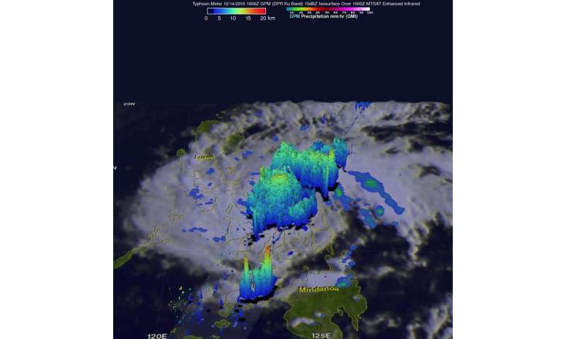 NASA's GPM measured Super Typhoon Melor's heavy rainfall