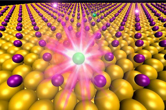 Scientists are first to see elements transform at atomic scale
