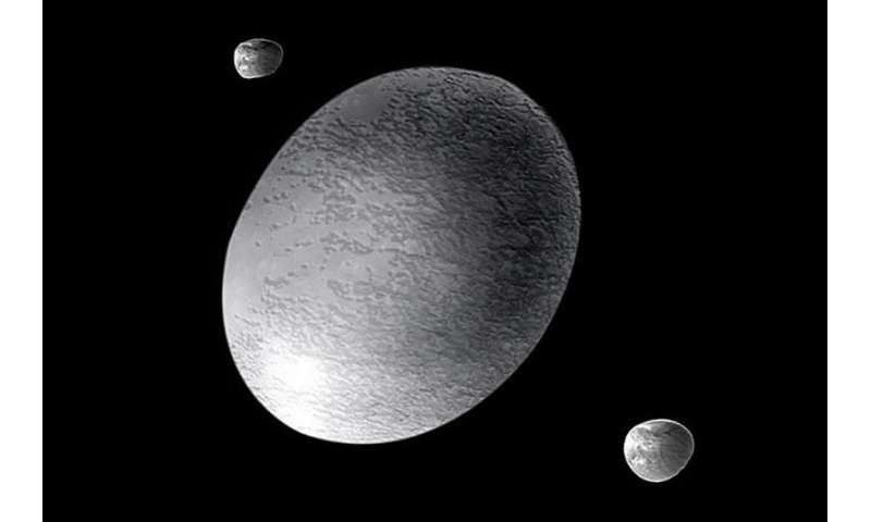 Haumea – the Ringed Dwarf Planet