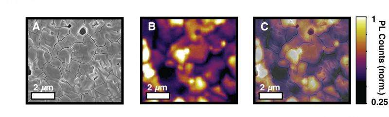 Engineering a better solar cell: UW research pinpoints defects in popular perovskites