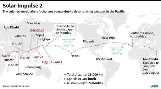 Graphic showing the journey of the Solar Impulse. The experimental air craft diverted to Japan on June 1, 2015, due to bad weath