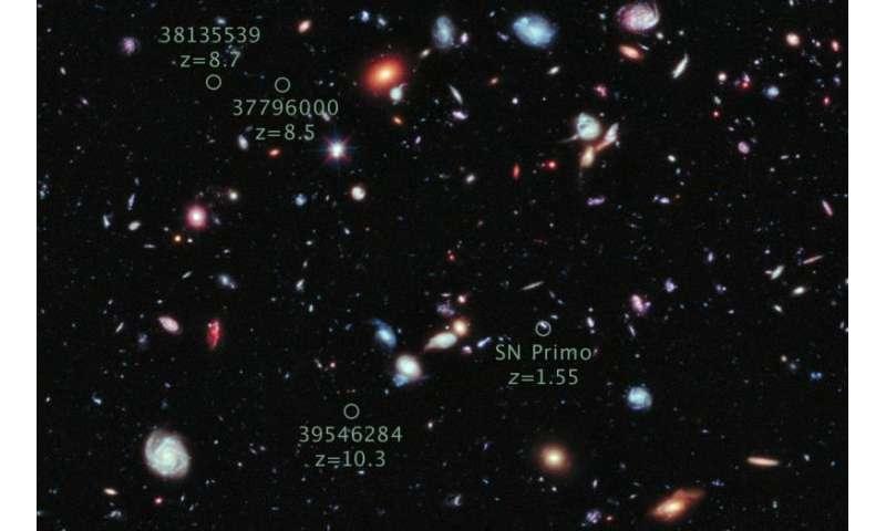 Hubble's deep field images of the early universe are postcards from billions of years ago